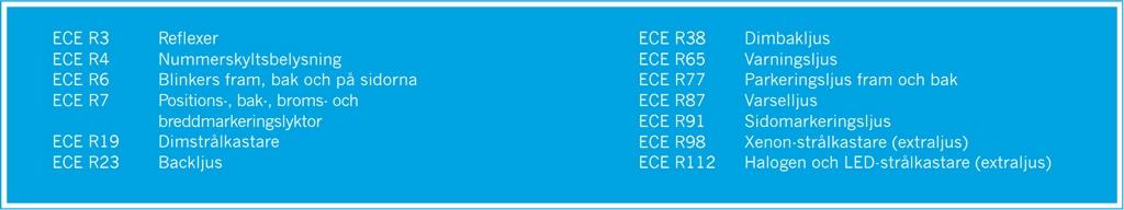 ECE-klasser för extraljus
